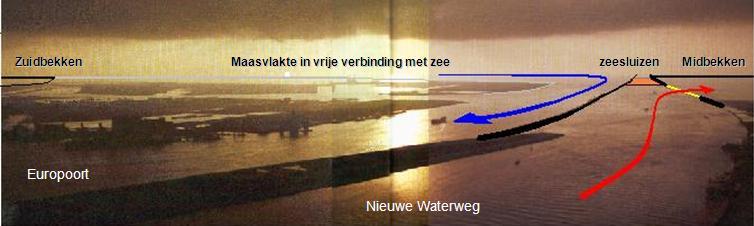 monding Nieuwe Waterweg 4